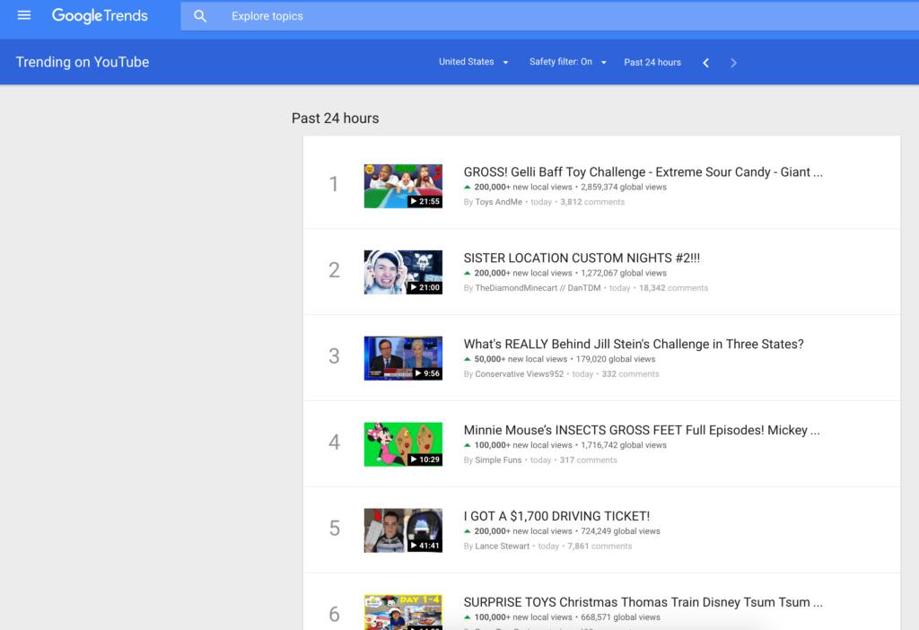 trending-on-youtube