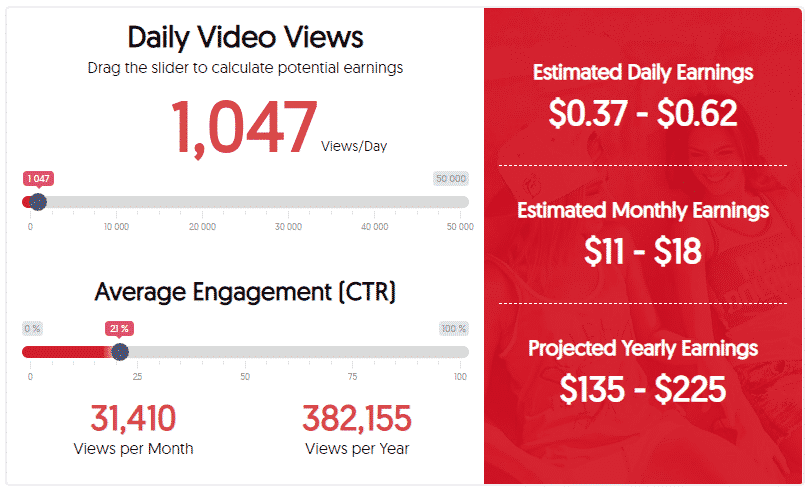 Youtube Ad Revenue per View youtube calculator